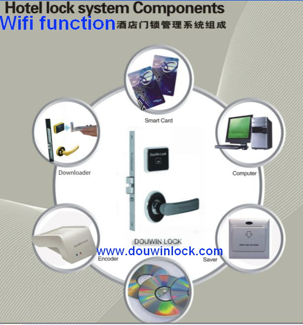 Wifi function hotel lock system